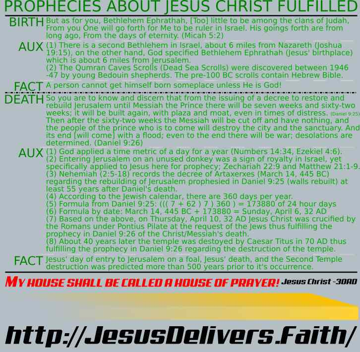 Prophecies Of Jesus Fulfilled - Bible Bookmark